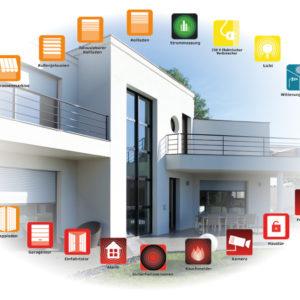 Somfy io Sicherheits Set ohne Haussteuerung